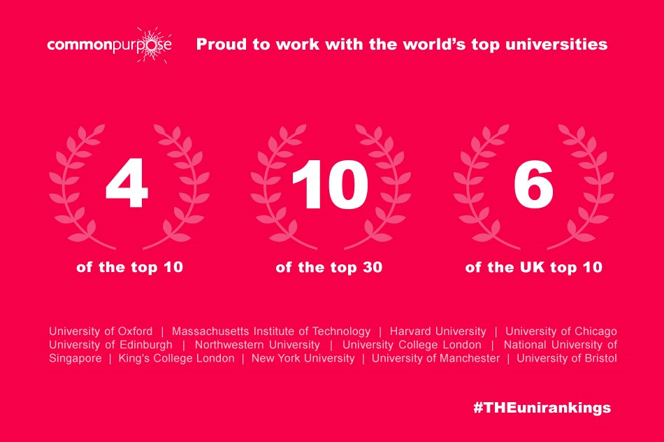 THEunirankings: we are proud to work with the world's top